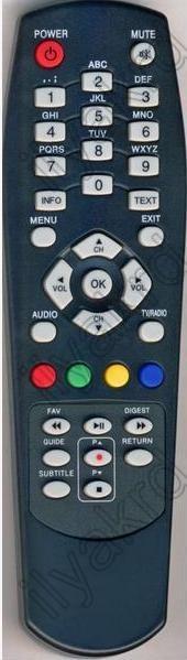 EZ BOX LRCS01U Náhradní dálkový ovládač
