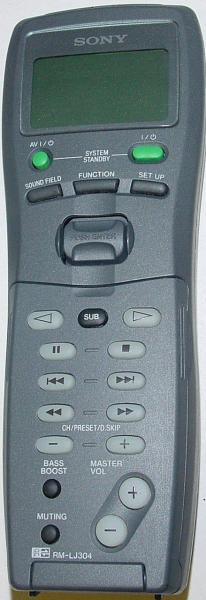 SONY RM-LJ304 Náhradní dálkový ovládač
