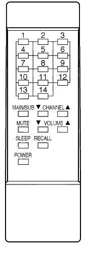 Náhradní dálkový ovladač pro Adyson P2197