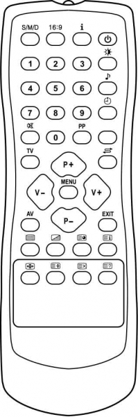 Náhradní dálkový ovladač pro Aeg RC1123702