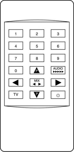 ASTRO HSR3500 Náhradní dálkový ovládač