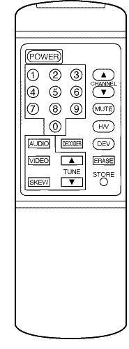 ALBA SR5002 Náhradní dálkový ovládač