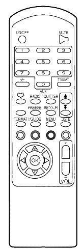 AB SAT CDTV350 Náhradní dálkový ovládač