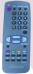 Replacement remote control for Gbs 321