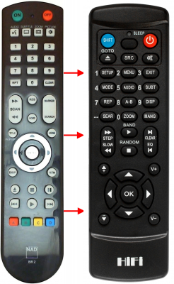 Replacement remote control for Nad BR2