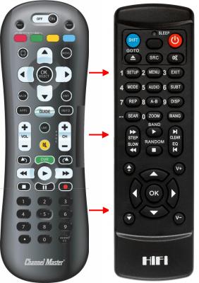 Erstatnings-fjernbetjening til  Channel Master CM-7004