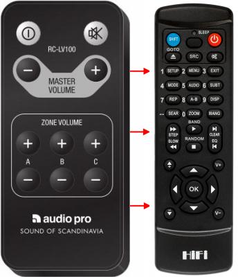 Erstatnings-fjernbetjening til  Audio Pro LV2