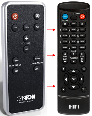 Replacement remote control for Canton DM8.2