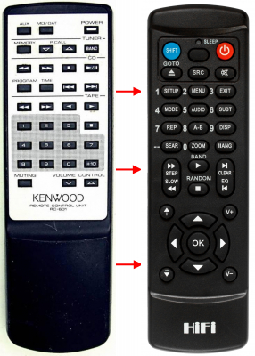 Erstatnings-fjernbetjening til  Kenwood A-601