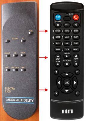 Erstatnings-fjernbetjening til  Musical Fidelity ELEKTRA E100