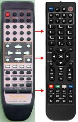 Replacement remote for Technics SADX1050, EUR7702KA0, XADX940, SADX950