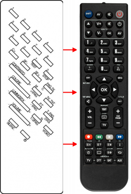Replacement remote control for Zirwatel 930 702 264