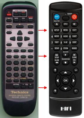 Replacement remote control for Technics EUR647132
