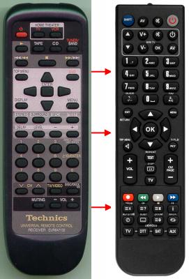 Replacement remote for Technics SAG90, SCS2350, EUR647132, SCHT280