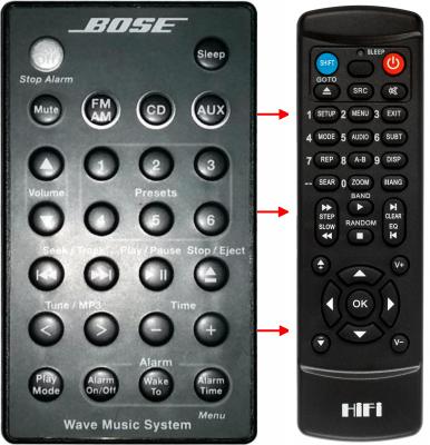 Erstatnings-fjernbetjening til  Bose AWRCC3