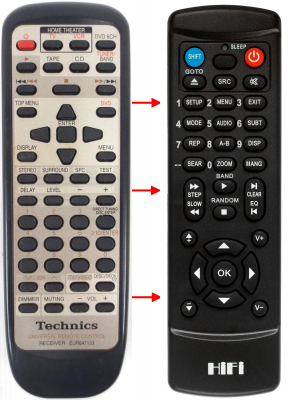 Replacement remote for Technics SA-DX930