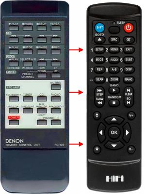 Erstatnings-fjernbetjening til  Denon 3999029005,RC-122,PRA1500