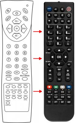 Erstatnings-fjernbetjening til  Digix 26LCD TV