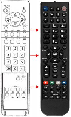 Erstatnings-fjernbetjening til  All Tel LCD015