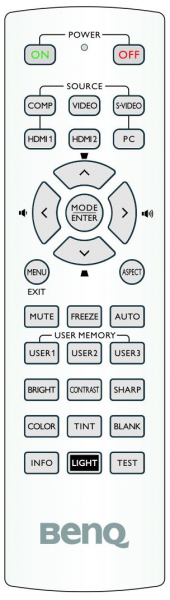 Replacement remote control for BenQ W700