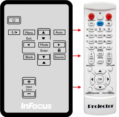 Erstatnings-fjernbetjening til  Infocus IN104