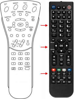 Replacement remote control for Sharp 010150