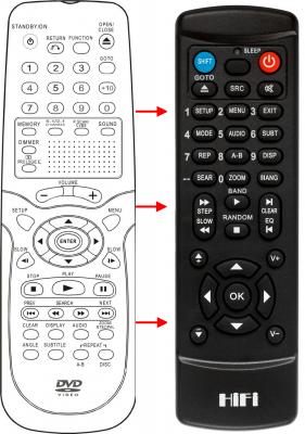 Erstatnings-fjernbetjening til  Qonix DVK6000RD