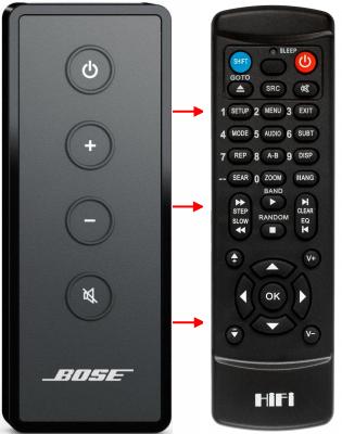 Erstatnings-fjernbetjening til  Bose CINEMATE SERIE II