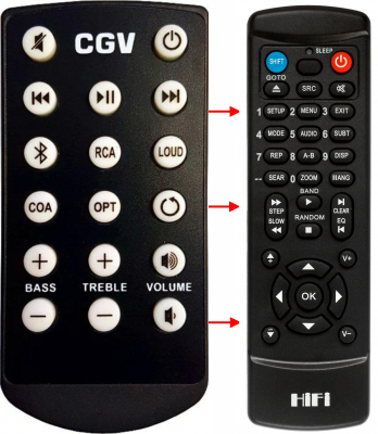 Replacement remote control for Cgv 20BT