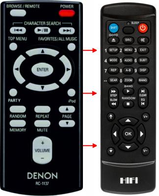 Erstatnings-fjernbetjening til  Denon ASD-511