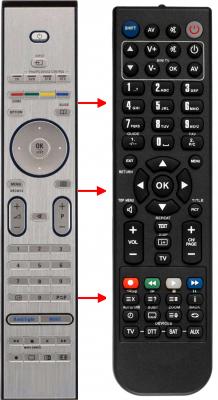 Erstatnings-fjernbetjening til  Digital Box IMPERIAL CPK