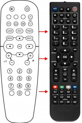 Replacement remote control for Cvs 4000IQ FTA