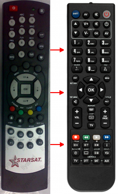 Replacement remote control for Zapp ZAPP668A