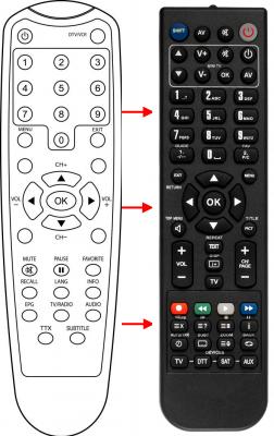 Erstatnings-fjernbetjening til  Blu:sens 1080643