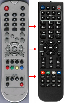 Replacement remote control for Gold Vision FTA1600LUX II
