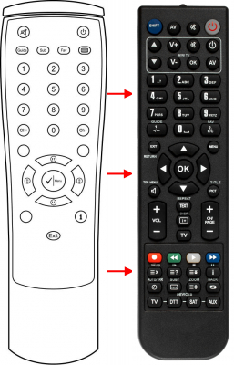 Replacement remote control for @sat FTA6000