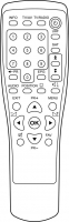 Replacement remote control for @sky BOX