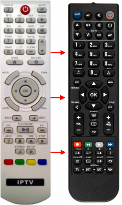 Replacement remote control for Cahors BOX VIP100