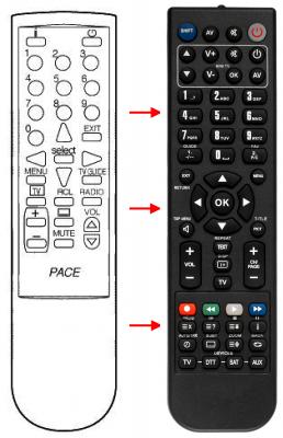 Erstatnings-fjernbetjening til  Pace 1000POSITIONER