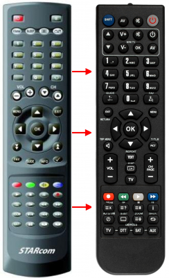 Replacement remote control for Cgv 70009