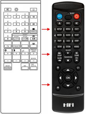 Erstatnings-fjernbetjening til  Nec 21C06RNZ