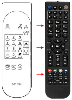 Replacement remote control for Dnt TELESAT EURO01