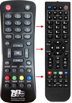 Erstatnings-fjernbetjening til  Easy-one FLIP DS