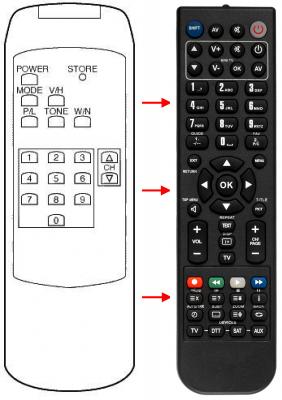 Erstatnings-fjernbetjening til  Fuba 5150