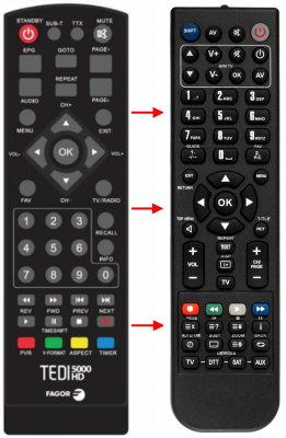 Replacement remote control for Comag HD-20