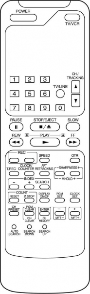 Telecomando di ricambio per Classic IRC82004