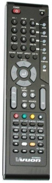 Replacement remote control for Classic IRC81711
