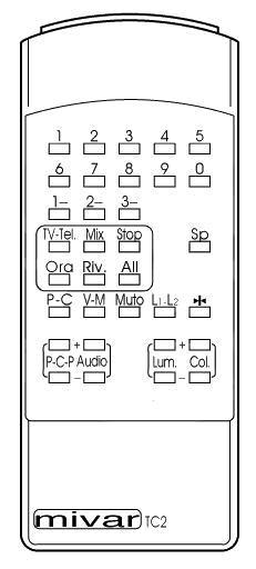 CLASSIC IRC81042 Alat kawalan jauh gantian