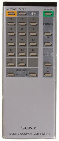Alat kawalan jauh gantian untuk Classic IRC81005