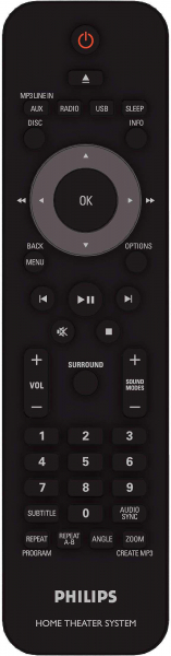 Alat kawalan jauh gantian untuk Philips HTS512012